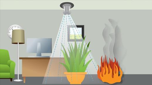 Sistema de nichos hidrantes